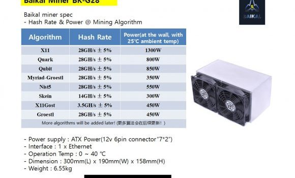New Multi-Algorithm ASIC Miner – The Baikal Miner BK-G28